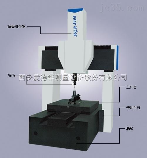 MGH-高精度系列三坐标测量机