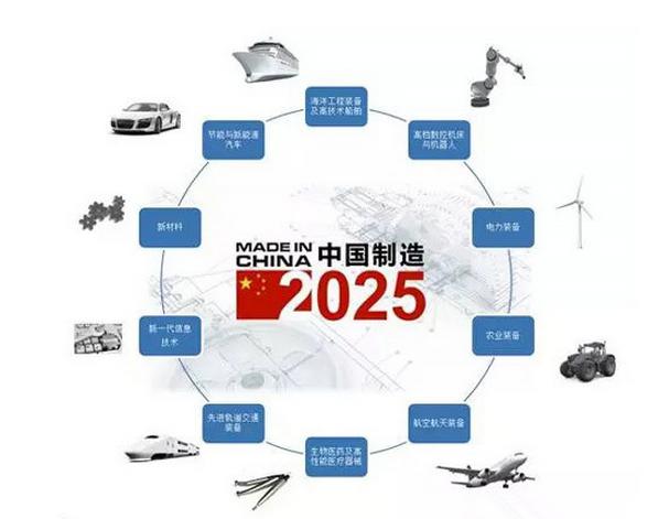 """长株潭获批创建""""中国制造2025""""试点示范城市群"""