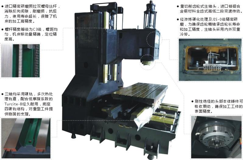 hd-1270g江苏厚道数控机床三轴硬轨齿轮头